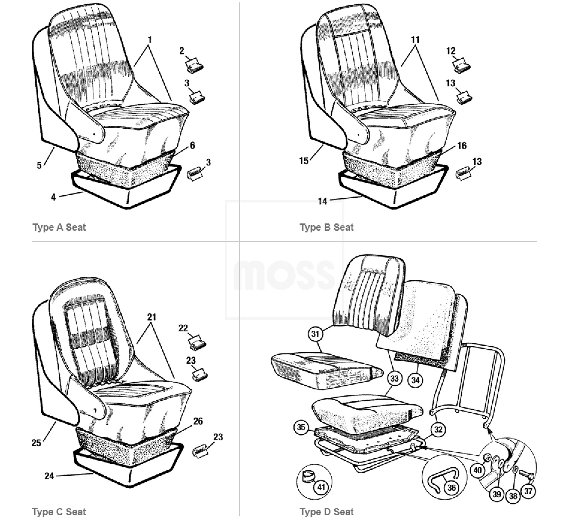 seat fittings