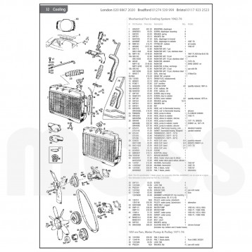 Category path 330 303 further Mazda Mx 6 Parts Catalog further Exploded Diagram Of A Toyota Corolla E11 Typical Startersolenoid Assembly together with Item I GRID005232 furthermore Category path 330 306. on mgb overdrive parts