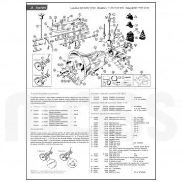 1974 Mgb Fuse Box Diagram furthermore 1978 Porsche 911 Wiring Diagram also 1974 Mgb Gt Wiring Diagram also 1975 Mgb Wiring Diagram together with 1968 Ford 300 Engine Diagram. on 1974 mgb gt wiring diagram